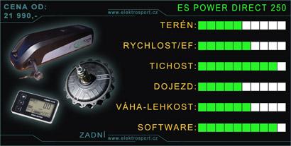 přestavba kola zadní motor es power gear