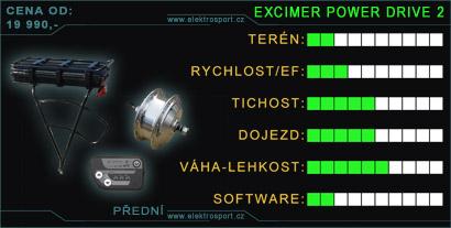 přední pohon pro elektrokolo excimer