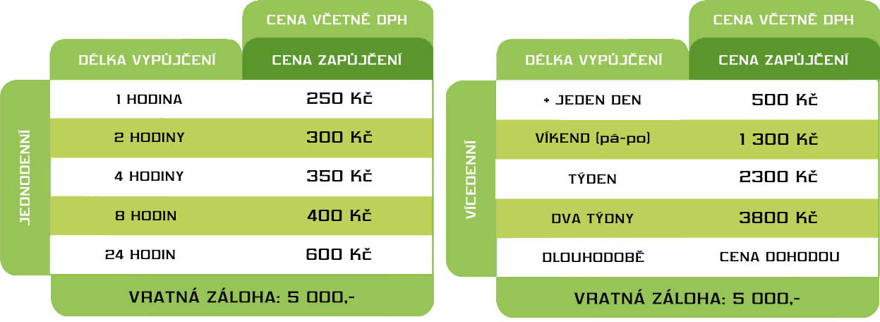 půjčovna elektrokol brno