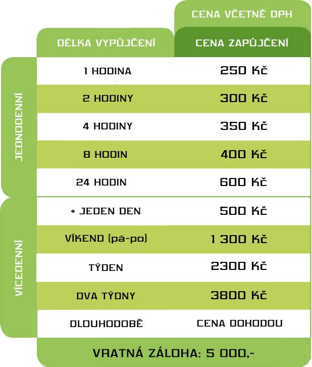 půjčovna elektrokol ceník